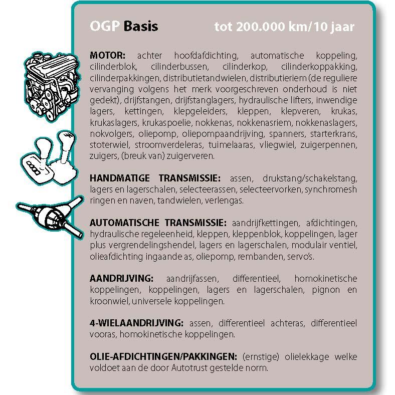 OGP Basis